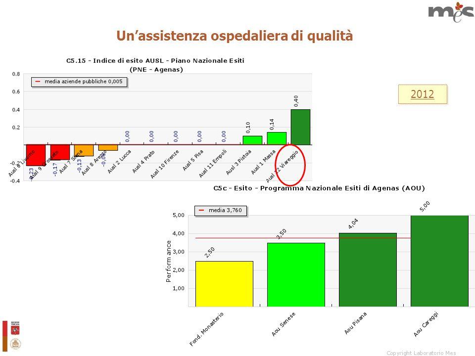 5 Unassistenza ospedaliera di qualità 2012