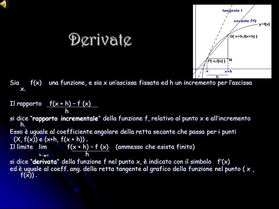 Derivate Sia f(x) una funzione, e sia x unascissa fissata ed h un incremento per lascissa x. Il rapporto f(x + h) – f (x) h si dice rapporto increment