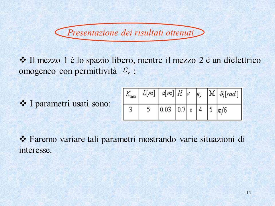 17 Presentazione dei risultati ottenuti Il mezzo 1 è lo spazio libero, mentre il mezzo 2 è un dielettrico omogeneo con permittività ; I parametri usat