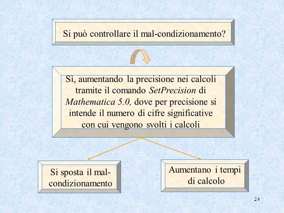24 Si può controllare il mal-condizionamento? Sì, aumentando la precisione nei calcoli tramite il comando SetPrecision di Mathematica 5.0, dove per pr