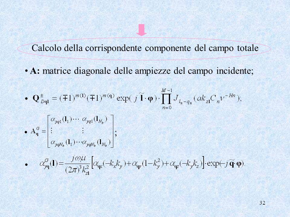 32 A: matrice diagonale delle ampiezze del campo incidente; ; Calcolo della corrispondente componente del campo totale