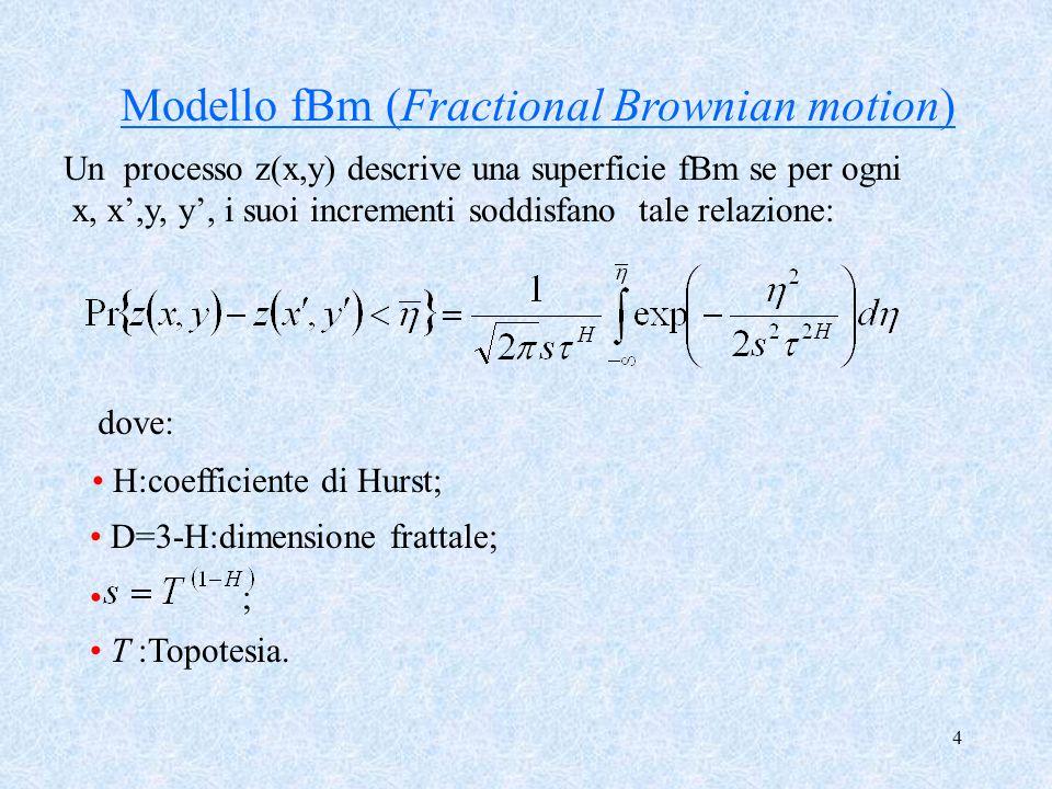 4 Modello fBm (Fractional Brownian motion) Un processo z(x,y) descrive una superficie fBm se per ogni x, x,y, y, i suoi incrementi soddisfano tale rel