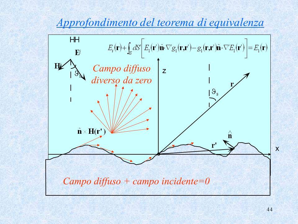 44 x z E i H i i H H r r' ^ n s Campo diffuso + campo incidente=0 Approfondimento del teorema di equivalenza Campo diffuso diverso da zero