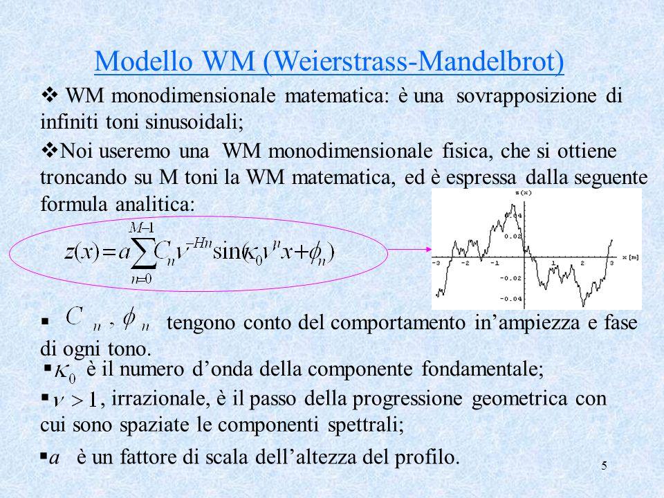 5 Modello WM (Weierstrass-Mandelbrot) è il numero donda della componente fondamentale;, irrazionale, è il passo della progressione geometrica con cui