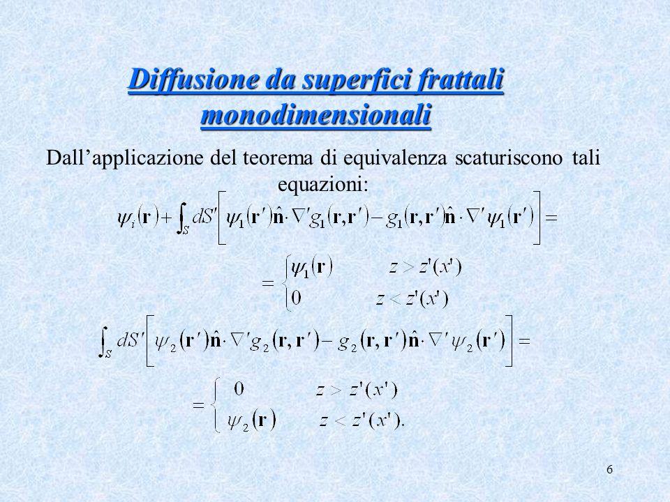 6 Diffusione da superfici frattali monodimensionali Diffusione da superfici frattali monodimensionali Dallapplicazione del teorema di equivalenza scat