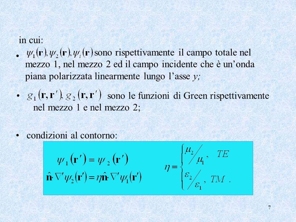 7 condizioni al contorno: in cui: sono le funzioni di Green rispettivamente nel mezzo 1 e nel mezzo 2; sono rispettivamente il campo totale nel mezzo