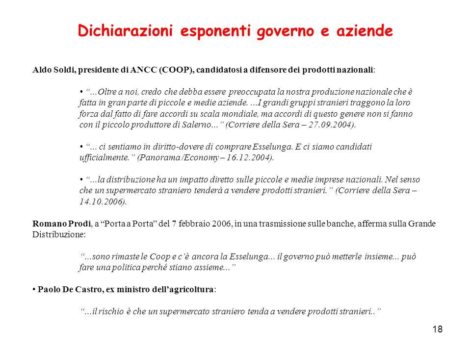 18 Aldo Soldi, presidente di ANCC (COOP), candidatosi a difensore dei prodotti nazionali:...Oltre a noi, credo che debba essere preoccupata la nostra