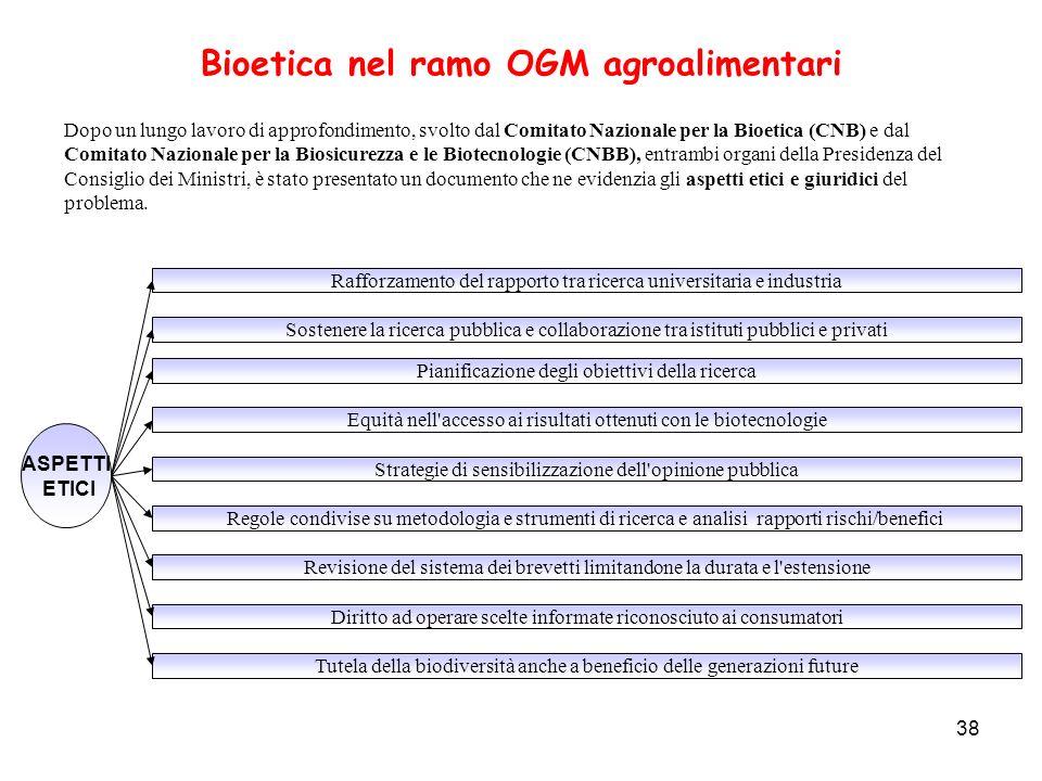 38 Bioetica nel ramo OGM agroalimentari Dopo un lungo lavoro di approfondimento, svolto dal Comitato Nazionale per la Bioetica (CNB) e dal Comitato Na