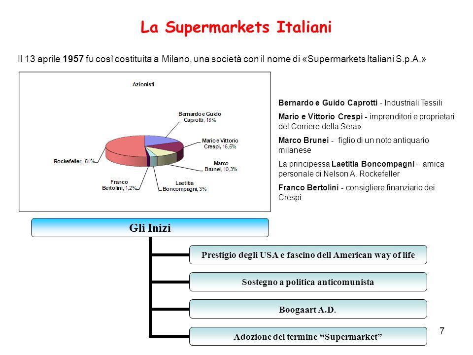 7 Il 13 aprile 1957 fu così costituita a Milano, una società con il nome di «Supermarkets Italiani S.p.A.» Gli Inizi Prestigio degli USA e fascino del