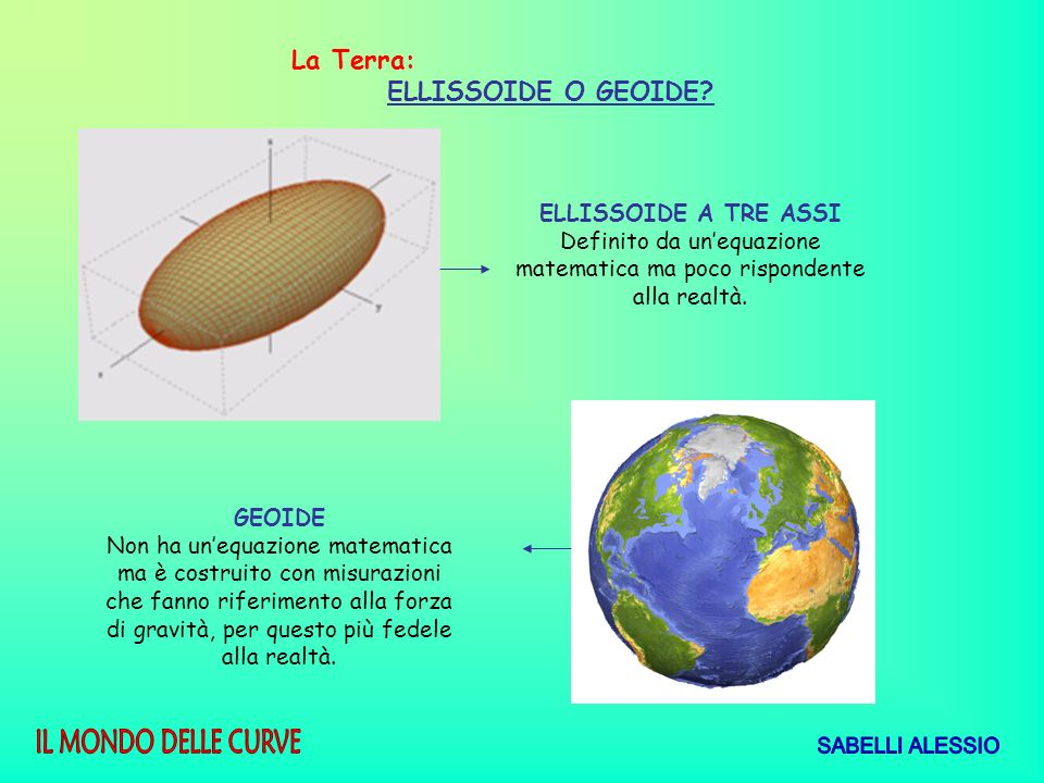 La Terra: ELLISSOIDE O GEOIDE? ELLISSOIDE A TRE ASSI Definito da unequazione matematica ma poco rispondente alla realtà. GEOIDE Non ha unequazione mat