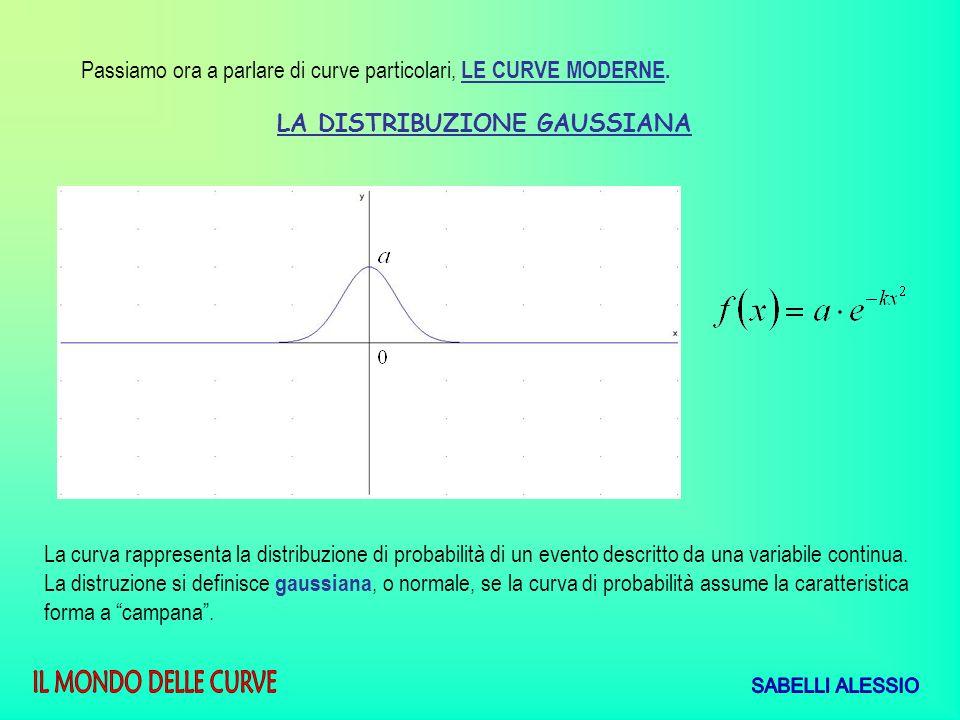 Passiamo ora a parlare di curve particolari, LE CURVE MODERNE. LA DISTRIBUZIONE GAUSSIANA La curva rappresenta la distribuzione di probabilità di un e