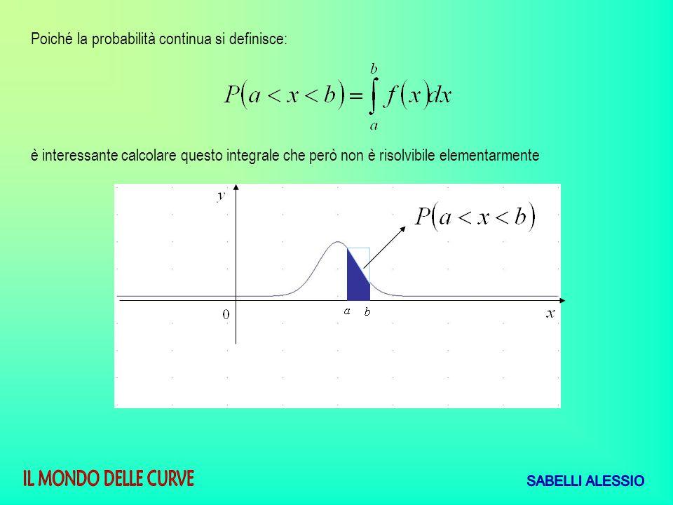 Poiché la probabilità continua si definisce: è interessante calcolare questo integrale che però non è risolvibile elementarmente