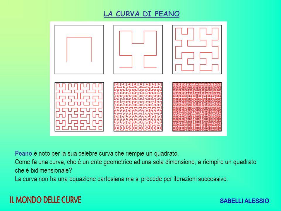 LA CURVA DI PEANO Peano è noto per la sua celebre curva che riempie un quadrato. Come fa una curva, che è un ente geometrico ad una sola dimensione, a