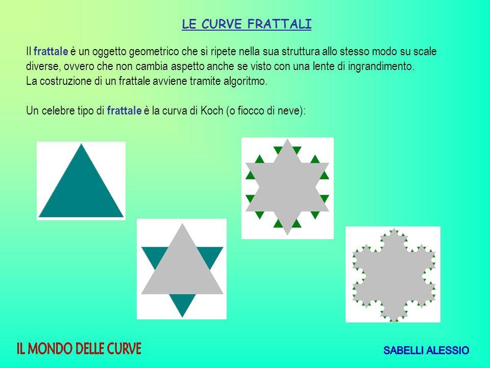 LE CURVE FRATTALI Il frattale è un oggetto geometrico che si ripete nella sua struttura allo stesso modo su scale diverse, ovvero che non cambia aspet