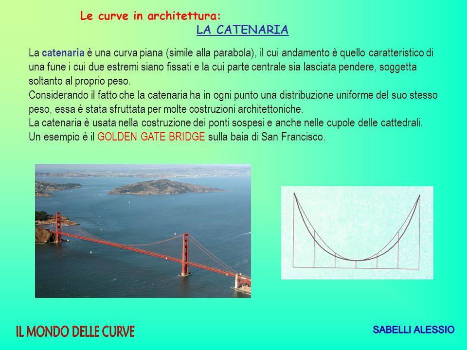 Le curve in architettura: LA CATENARIA La catenaria è una curva piana (simile alla parabola), il cui andamento è quello caratteristico di una fune i c