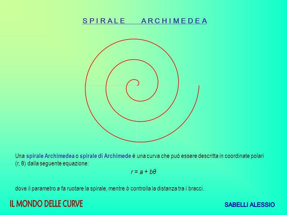 S P I R A L E A R C H I M E D E A Una spirale Archimedea o spirale di Archimede è una curva che può essere descritta in coordinate polari (r, θ) dalla