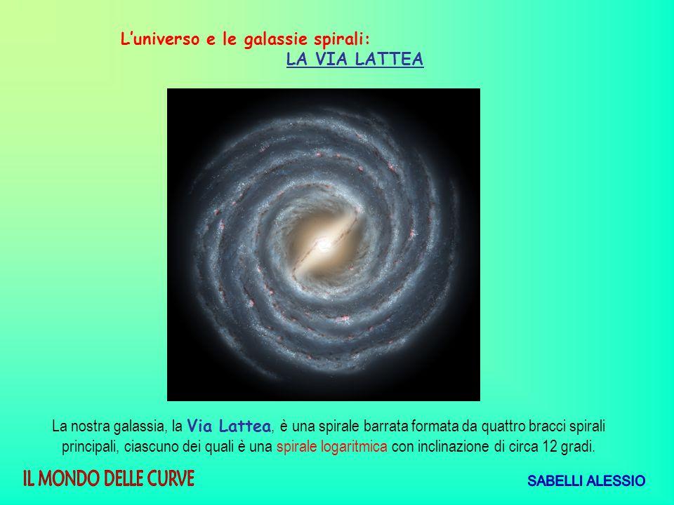Luniverso e le galassie spirali: LA VIA LATTEA La nostra galassia, la Via Lattea, è una spirale barrata formata da quattro bracci spirali principali,