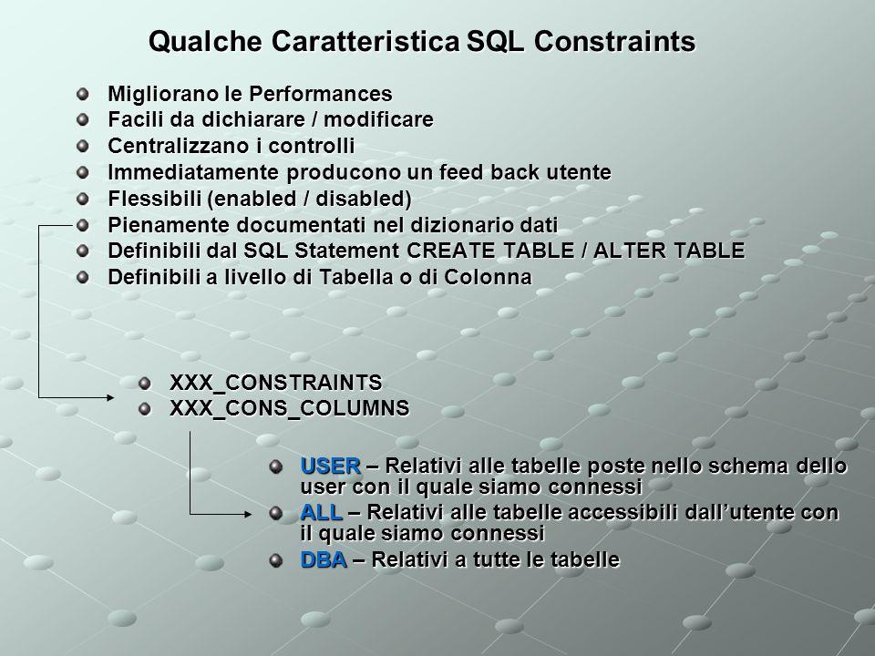 Qualche Caratteristica SQL Constraints Migliorano le Performances Facili da dichiarare / modificare Centralizzano i controlli Immediatamente producono un feed back utente Flessibili (enabled / disabled) Pienamente documentati nel dizionario dati Definibili daI SQL Statement CREATE TABLE / ALTER TABLE Definibili a livello di Tabella o di Colonna XXX_CONSTRAINTSXXX_CONS_COLUMNS USER – Relativi alle tabelle poste nello schema dello user con il quale siamo connessi ALL – Relativi alle tabelle accessibili dallutente con il quale siamo connessi DBA – Relativi a tutte le tabelle