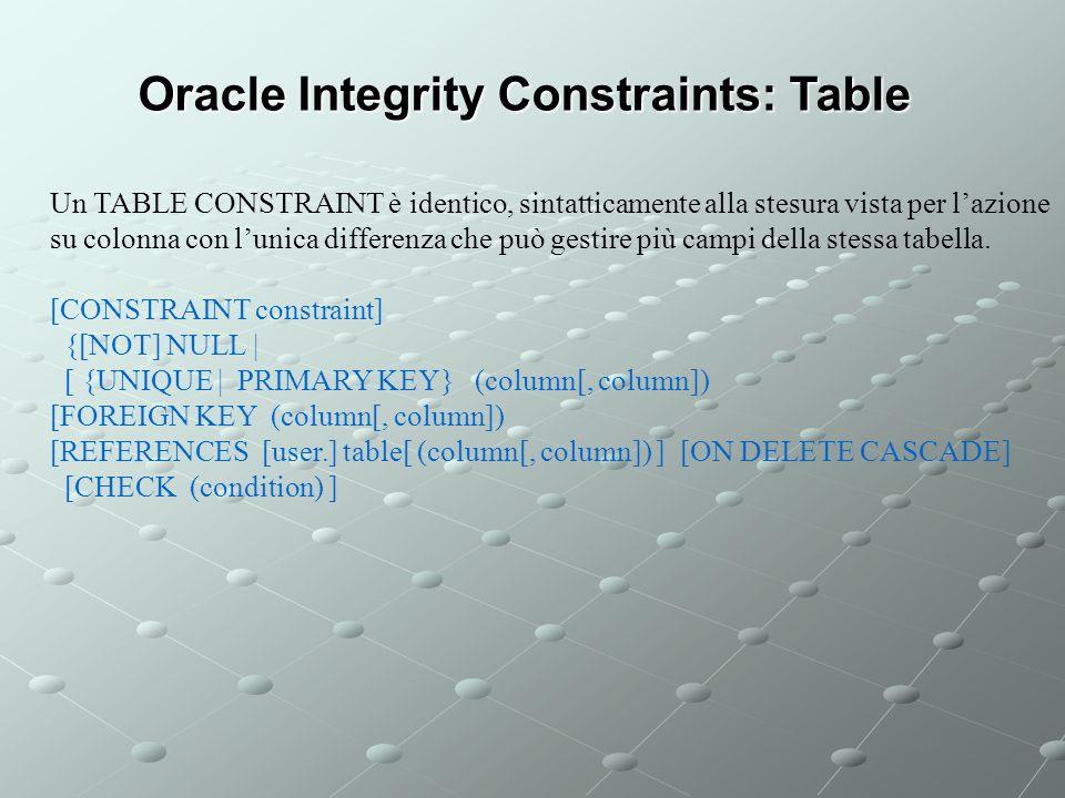 Un TABLE CONSTRAINT è identico, sintatticamente alla stesura vista per lazione su colonna con lunica differenza che può gestire più campi della stessa tabella.