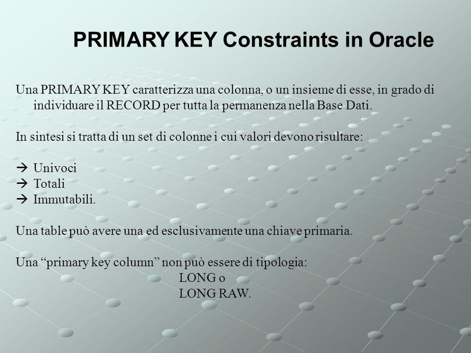 CREATE TABLE dept (deptno NUMBER(2) CONSTRAINT pk_dept PRIMARY KEY, dname VARCHAR2(9), loc VARCHAR2(10) ) Defining Primary Keys in Oracle CREATE TABLE dept (deptno NUMBER(2), dname VARCHAR2(9), loc VARCHAR2(10), CONSTRAINT pk_dept PRIMARY KEY (deptno) USING INDEX TABLESPACE …….