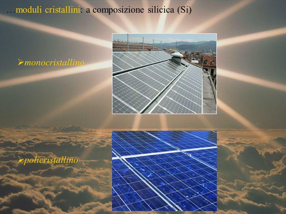 La cella fotovoltaica è l elemento base: Più celle in serie modulo Più moduli in una struttura comune pannello Più pannelli in serie stringa Più stringhe in parallelo generatore fotovoltaico