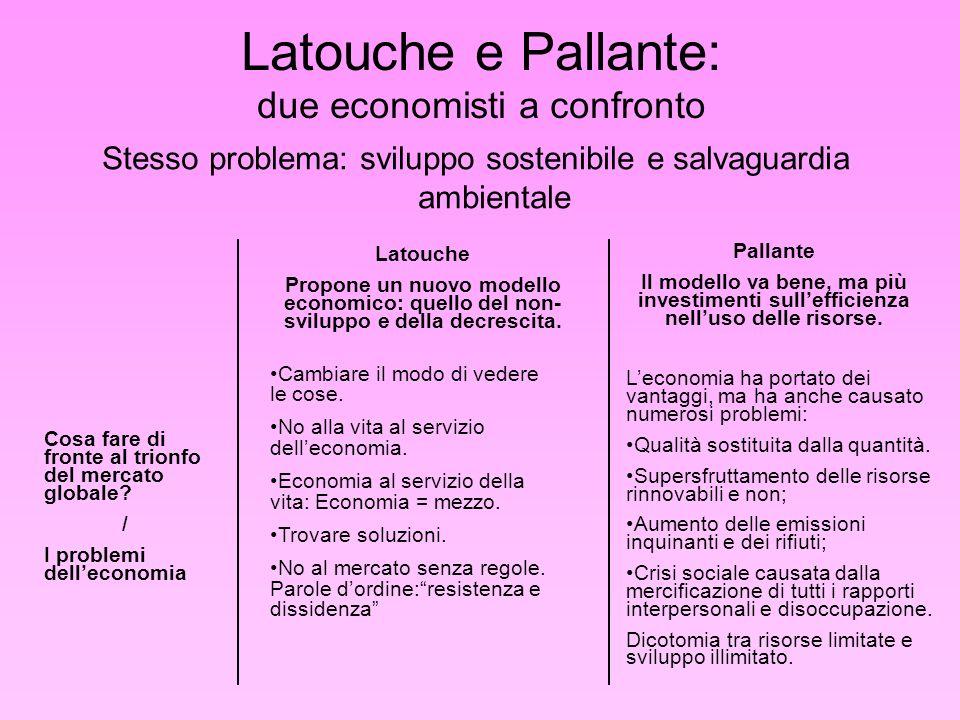 Latouche e Pallante: due economisti a confronto Stesso problema: sviluppo sostenibile e salvaguardia ambientale Cosa fare di fronte al trionfo del mer
