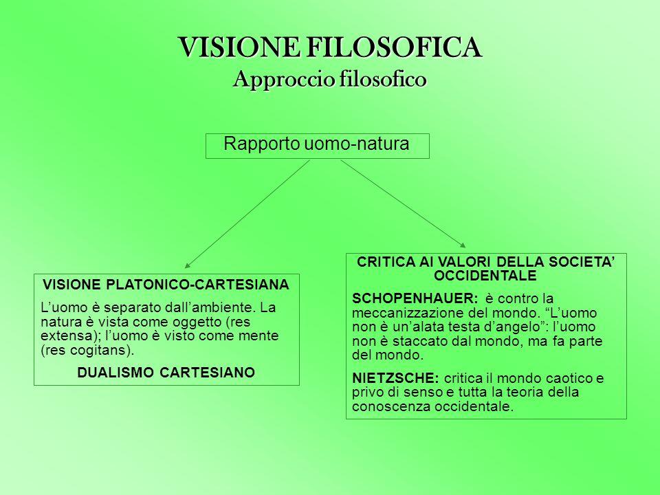 VISIONE FILOSOFICA Approccio filosofico Rapporto uomo-natura VISIONE PLATONICO-CARTESIANA Luomo è separato dallambiente. La natura è vista come oggett