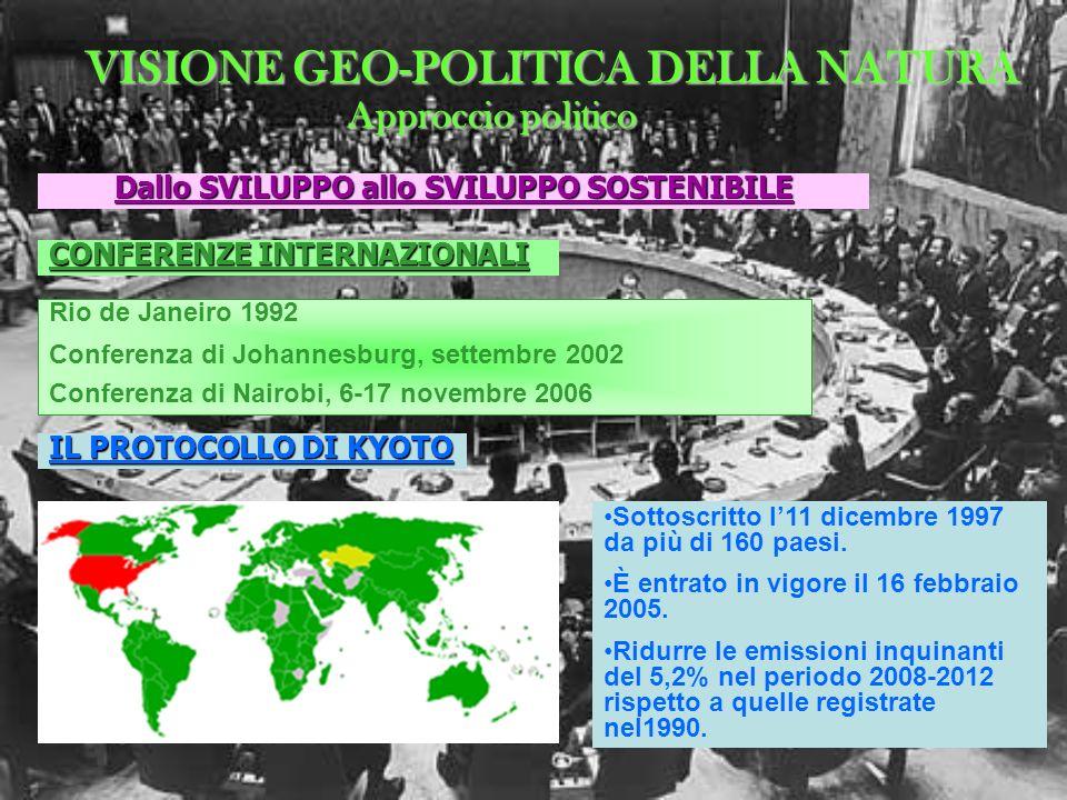 VISIONE GEO-POLITICA DELLA NATURA Approccio politico CONFERENZE INTERNAZIONALI Rio de Janeiro 1992 Conferenza di Johannesburg, settembre 2002 Conferen