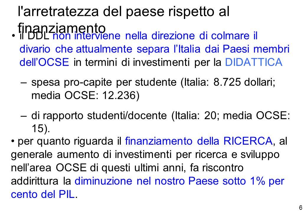 6 l arretratezza del paese rispetto al finanziamento il DDL non interviene nella direzione di colmare il divario che attualmente separa lItalia dai Paesi membri dellOCSE in termini di investimenti per la DIDATTICA –spesa pro-capite per studente (Italia: 8.725 dollari; media OCSE: 12.236) –di rapporto studenti/docente (Italia: 20; media OCSE: 15).