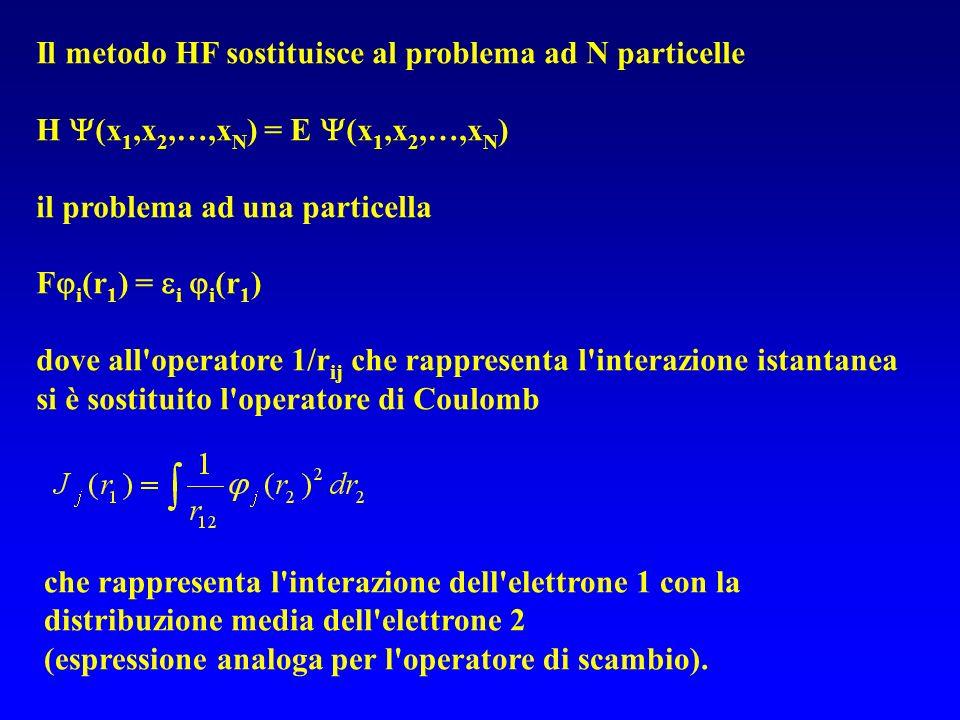 Il metodo HF sostituisce al problema ad N particelle H (x 1,x 2,…,x N ) = E (x 1,x 2,…,x N ) il problema ad una particella F i (r 1 ) = i i (r 1 ) dov