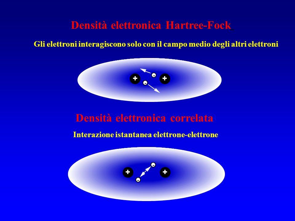 Densità elettronica Hartree-Fock Gli elettroni interagiscono solo con il campo medio degli altri elettroni Interazione istantanea elettrone-elettrone