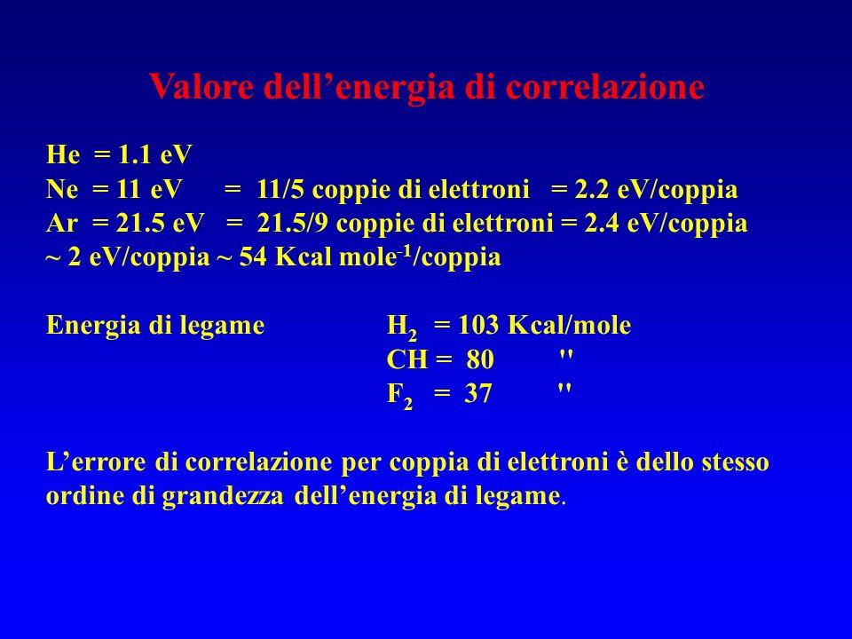 Valore dellenergia di correlazione He = 1.1 eV Ne = 11 eV = 11/5 coppie di elettroni = 2.2 eV/coppia Ar = 21.5 eV = 21.5/9 coppie di elettroni = 2.4 e