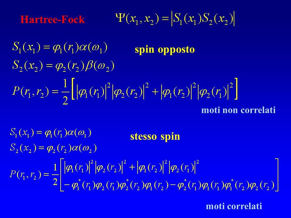 Hartree-Fock spin opposto stesso spin moti non correlati moti correlati