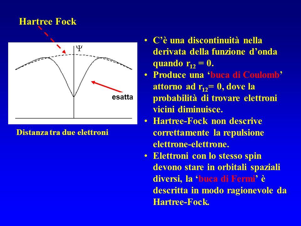 Cè una discontinuità nella derivata della funzione donda quando r 12 = 0. Produce una buca di Coulomb attorno ad r 12 = 0, dove la probabilità di trov