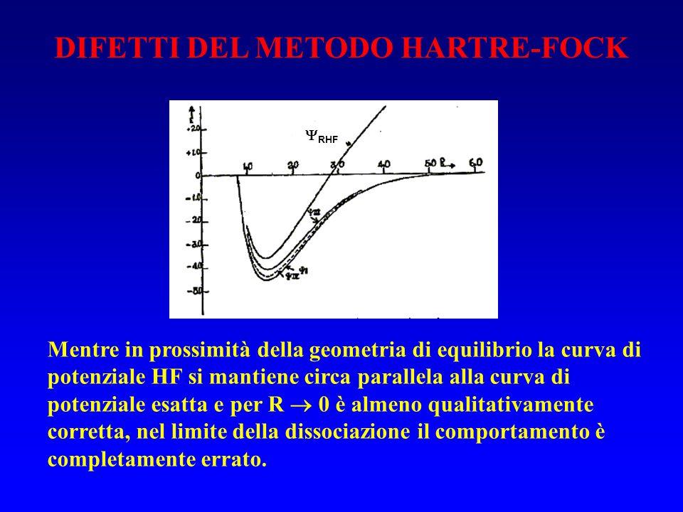 DIFETTI DEL METODO HARTRE-FOCK Mentre in prossimità della geometria di equilibrio la curva di potenziale HF si mantiene circa parallela alla curva di