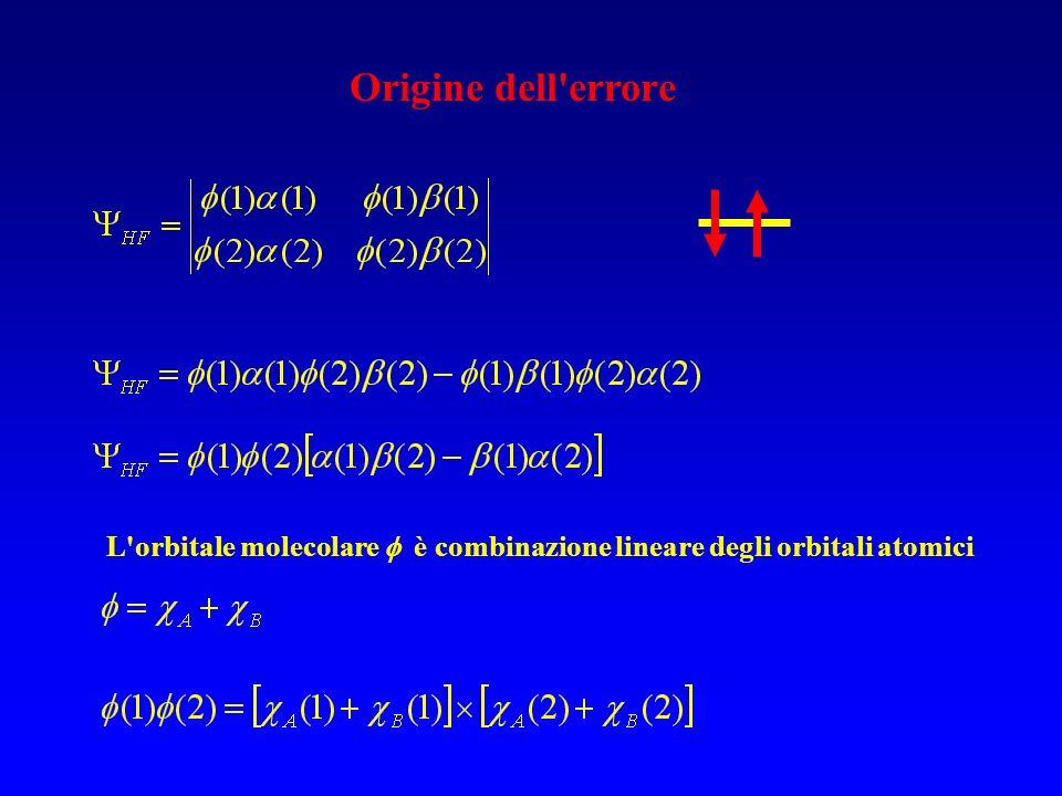 Origine dell'errore L'orbitale molecolare è combinazione lineare degli orbitali atomici