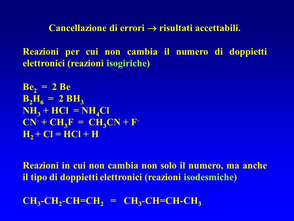 Esempi CH 4 + CH 3 CH 2 OH = CH 3 CH 3 + CH 3 OH(1) CF 4 + 3 CH 4 = 4 CH 3 F(2) E STO-3G3-21G6-31G*//STO-3sperimentale (1)2.64.94.15.0 (2)53.562.449.649.3 Nel caso di rottura di doppietti elettronici le previsioni a livello HF sono quantitativamente errate, ma possono addirittura essere qualitativamente errate: F 2 non è legato a livello HF ancorché E HF = 99.6% E NRL.