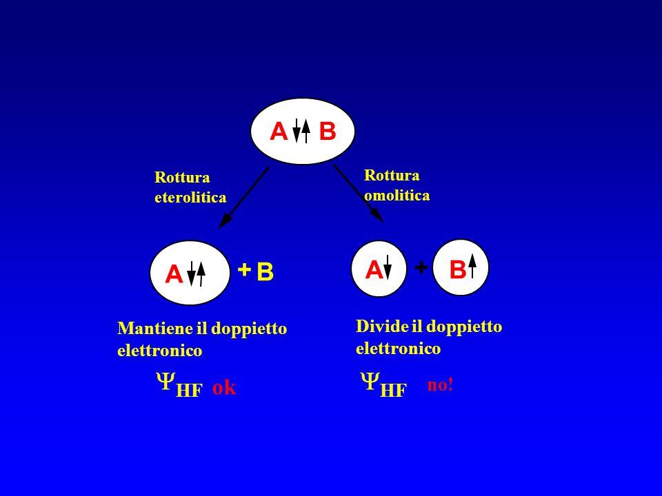AB B A +BA + Mantiene il doppietto elettronico Divide il doppietto elettronico Rottura eterolitica Rottura omolitica HF ok HF no!