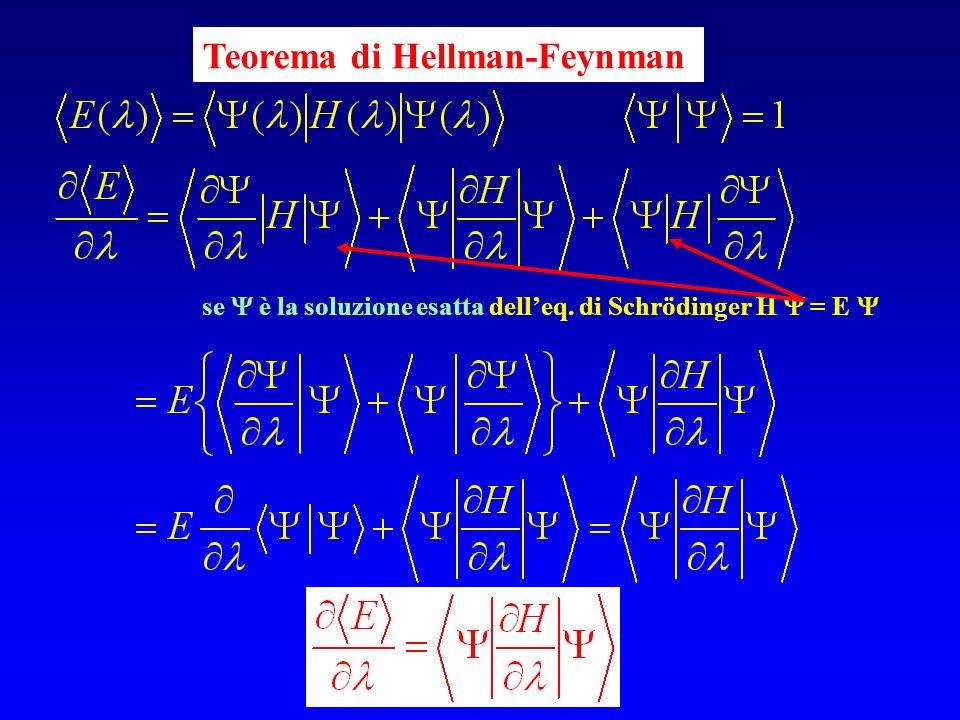 Teorema di Hellman-Feynman se è la soluzione esatta delleq. di Schrödinger H = E