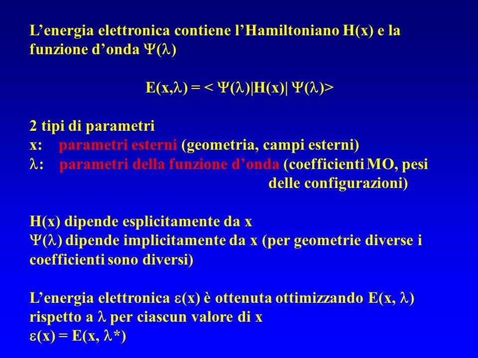 Lenergia elettronica contiene lHamiltoniano H(x) e la funzione donda ( ) E(x, ) = 2 tipi di parametri x: parametri esterni (geometria, campi esterni) : parametri della funzione donda (coefficienti MO, pesi delle configurazioni) H(x) dipende esplicitamente da x ( ) dipende implicitamente da x (per geometrie diverse i coefficienti sono diversi) Lenergia elettronica (x) è ottenuta ottimizzando E(x, ) rispetto a per ciascun valore di x (x) = E(x, *)