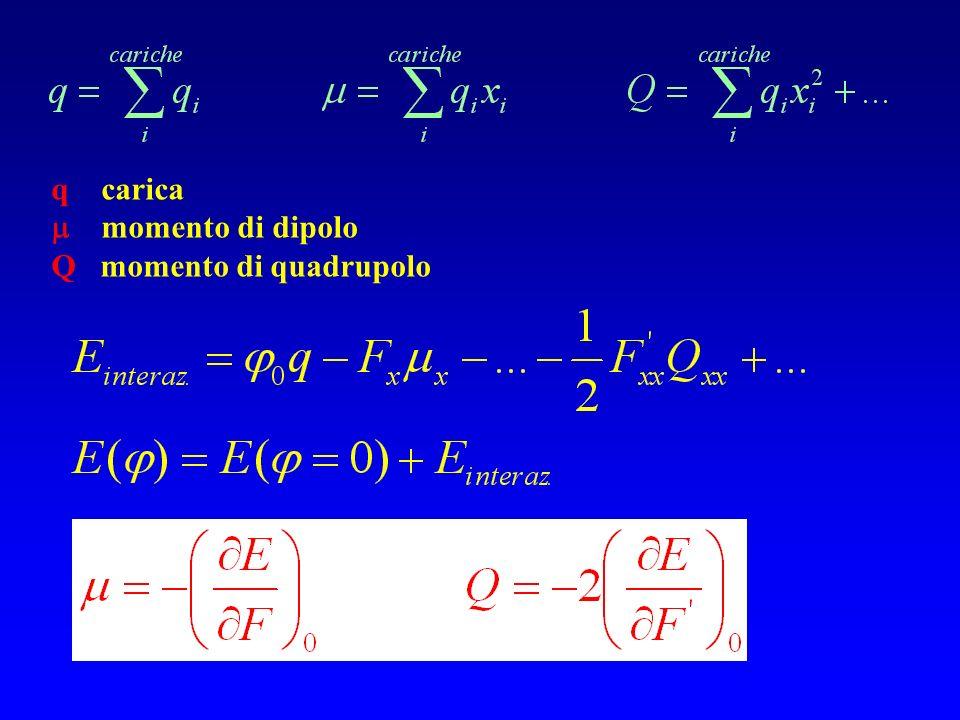 q carica momento di dipolo Q momento di quadrupolo