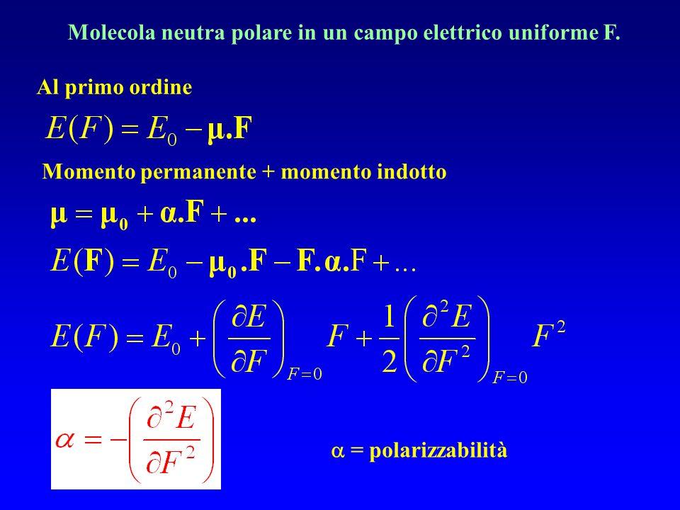 Molecola neutra polare in un campo elettrico uniforme F. Al primo ordine = polarizzabilità Momento permanente + momento indotto