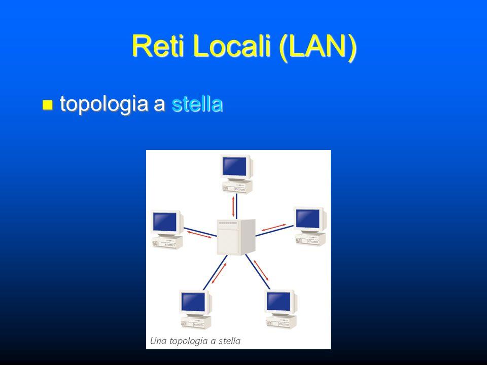 topologia a stella topologia a stella Reti Locali (LAN)