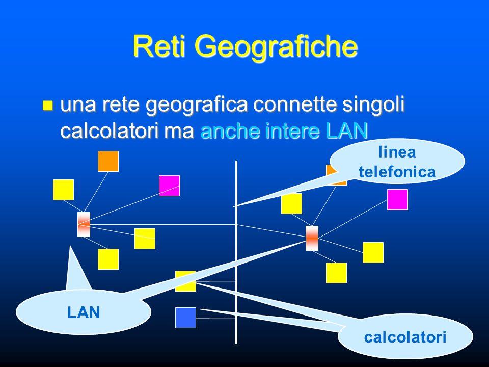 una rete geografica connette singoli calcolatori ma anche intere LAN una rete geografica connette singoli calcolatori ma anche intere LAN mezzo fisico LAN mezzo fisico calcolatori linea telefonica