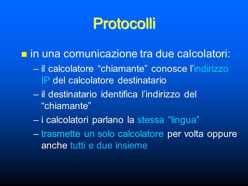 Protocolli in una comunicazione tra due calcolatori: –il calcolatore chiamante conosce lindirizzo IP del calcolatore destinatario –il destinatario identifica lindirizzo del chiamante –i calcolatori parlano la stessa lingua –trasmette un solo calcolatore per volta oppure anche tutti e due insieme