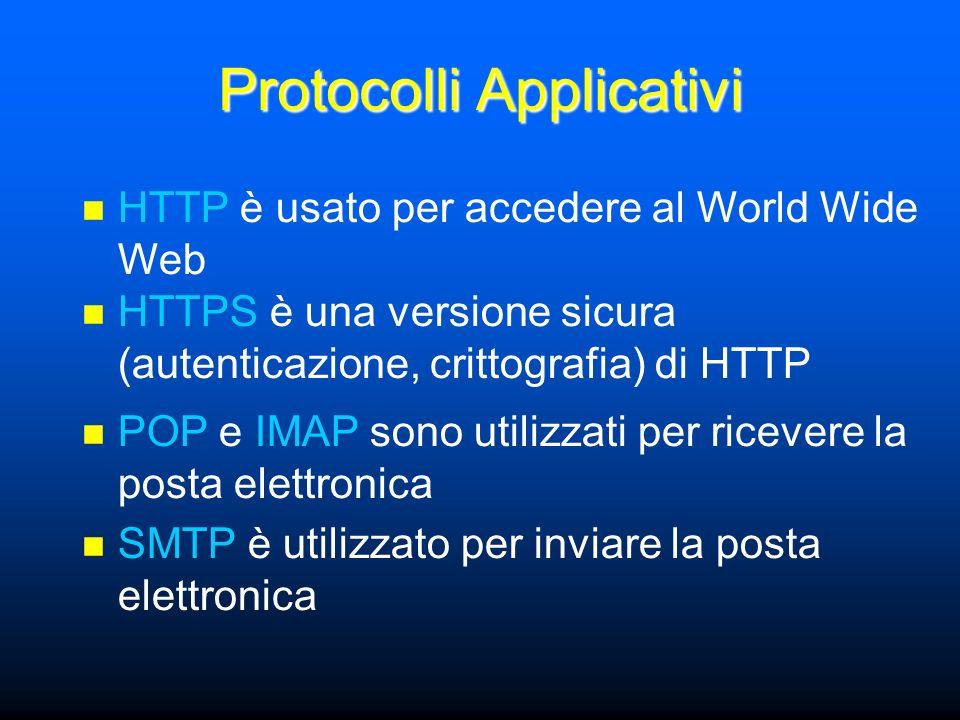 Protocolli Applicativi HTTP è usato per accedere al World Wide Web HTTPS è una versione sicura (autenticazione, crittografia) di HTTP POP e IMAP sono utilizzati per ricevere la posta elettronica SMTP è utilizzato per inviare la posta elettronica