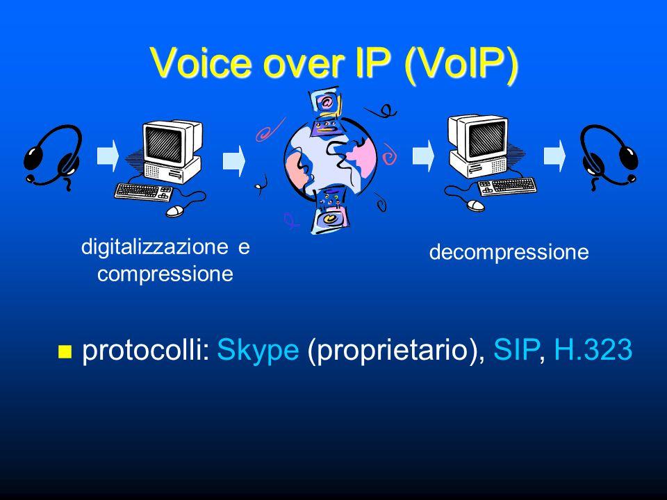 digitalizzazione e compressione decompressione protocolli: Skype (proprietario), SIP, H.323
