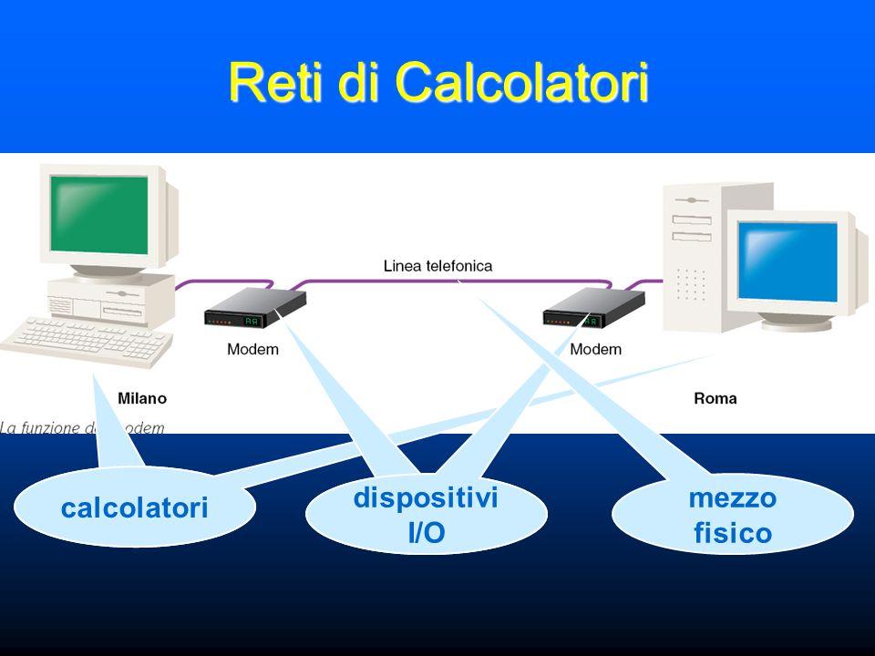 Reti di Calcolatori calcolatori dispositivi I/O mezzo fisico