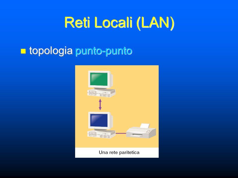 topologia lineare topologia lineare Reti Locali (LAN)
