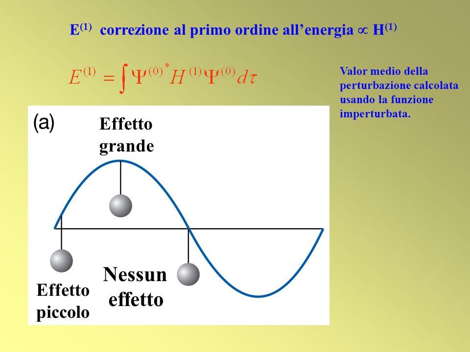 Effetto grande Effetto piccolo Nessun effetto E (1) correzione al primo ordine allenergia H (1) Valor medio della perturbazione calcolata usando la fu